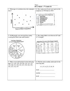 Data Analysis: Graphs, Charts, Tables, Statistics Lesson Plan