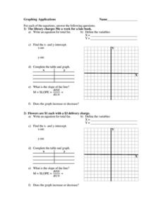 Graphing Applications Worksheet