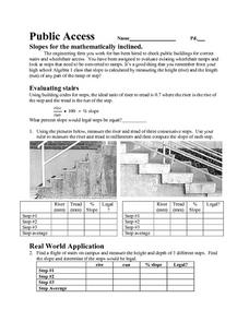 Slopes for the Mathematically Inclined Worksheet