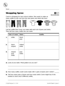 Shopping Spree- How Many Outfits Can You Make? Worksheet