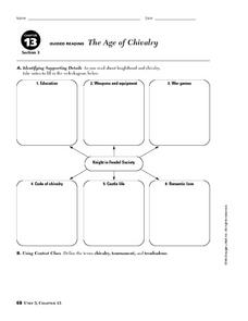 The Age of Chivalry Worksheet
