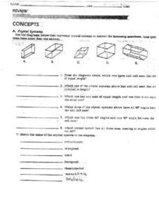 Concepts Worksheet
