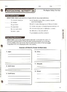 Reteaching Activity 28: The Region Today: East Asia Worksheet