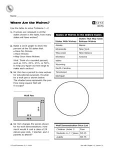 Where Are the Wolves? - Data Analysis Enrichment Worksheet Worksheet