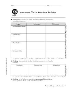 North American Societies, totems, potlatch Worksheet