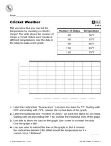 Cricket Weather Worksheet