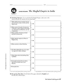 The Mughal Empire in India Worksheet