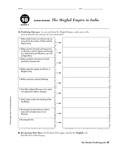 mughal empire lesson plans worksheets reviewed by teachers rh lessonplanet com Safavid Empire Mughal Empire People