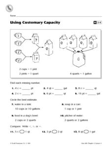 Using Customary Capacity Worksheet