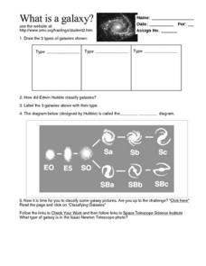 What is a Galaxy? Worksheet