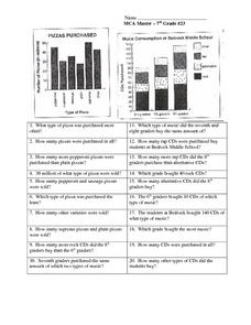 Reading and Interpreting Graphs Lesson Plan