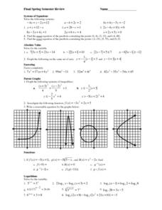 Final Spring Semester Review Worksheet