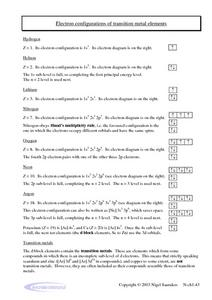 Electron Configurations of Transition Metal Elements Worksheet