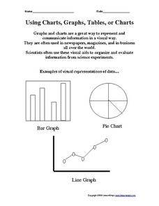 Using Charts, Graphs, Tables, or Charts Worksheet