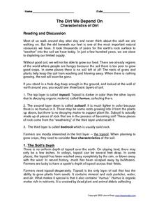 The Dirt We Depend On- Characteristics of Dirt Reading Comprehension Worksheet Worksheet