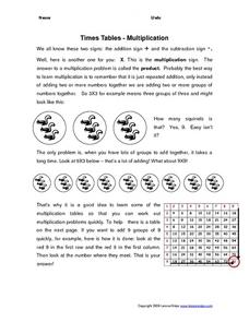Times Tables - Multiplication Worksheet