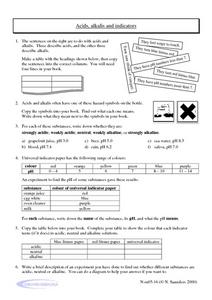 Acids, Alkalis and Indicators Worksheet