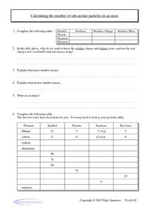Calculating the Number of Sub-Atomic Particles in an Atom Worksheet