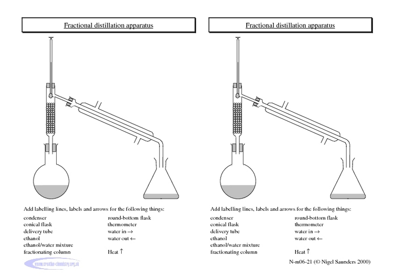 Fractional Distillation Apparatus 9th Higher Ed Worksheet – Fractional Distillation Worksheet