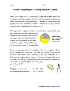 Pies and Percentages--Learning About Pie Graphs Worksheet