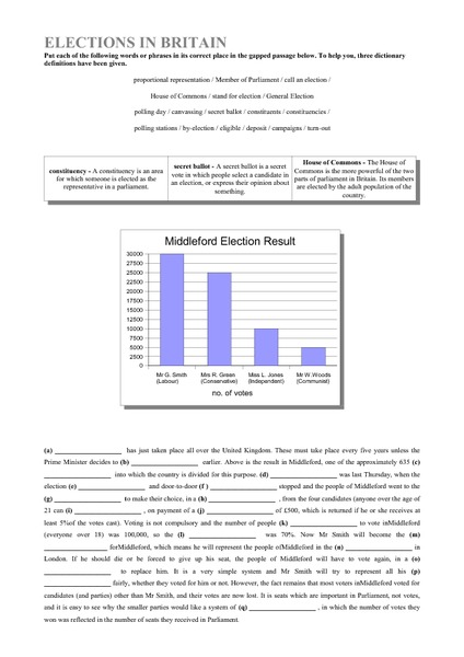 Elections in Britain Worksheet