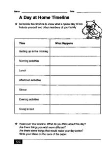 A Day at Home Timeline Lesson Plan