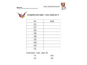 Complete the Table: Rule: Subtract 7 Worksheet