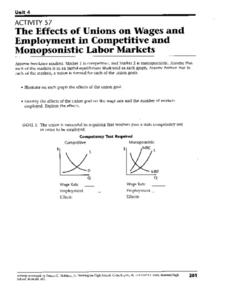 The Effects of Unions on Wages And Employment in Competitive And Monopsonistic Labor Markets Worksheet
