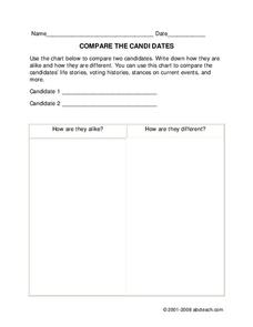Compare the Candidates Worksheet