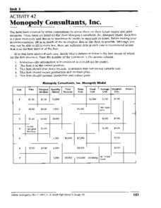 Monopoly Consultants, Inc. Worksheet