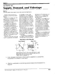 Supply, Demand, and Videotape Worksheet