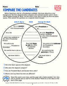 Compare The Candidates Lesson Plan