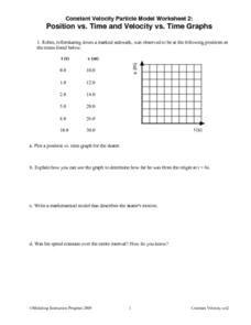 Position vs. Time and Velocity vs. Time Graphs Lesson Plan