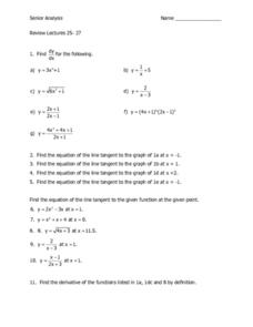 Senior Analysis: Review Functions and Tangents Worksheet