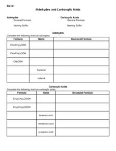 Aldehydes and Carboxylic Acids Worksheet