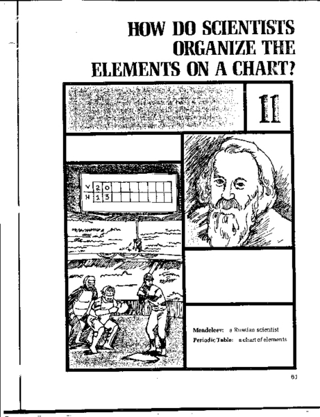 Periodic Table, Elements, Mendeleev Worksheet for 9th