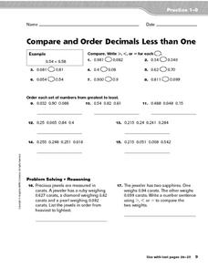 Compare and Order Decimals Less than One Worksheet