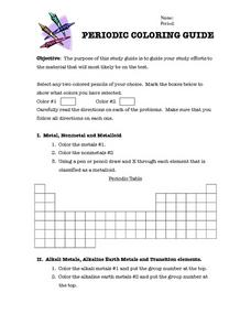 Periodic Table Coloring Guide Worksheet