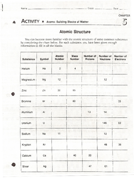 All Worksheets  Atomic Structure Worksheet Answers  Free
