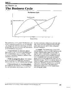 The Business Cycle Worksheet