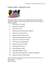 Frequency Adverbs: A Conversation in Class Worksheet