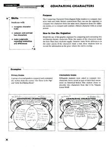 Comparing Characters Worksheet