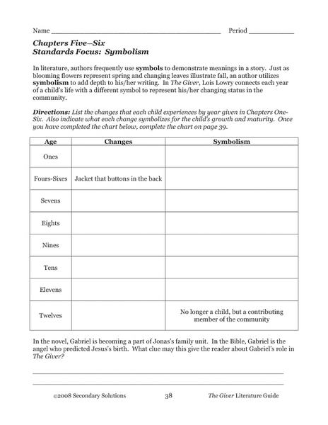 The Giver Chapters Five-Six: Symbolism 5th - 8th Grade Worksheet ...