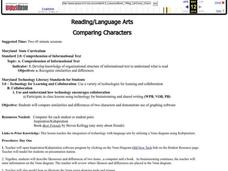 Comparing Characters Lesson Plan