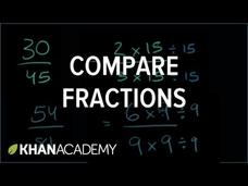 Comparing Fractions Video