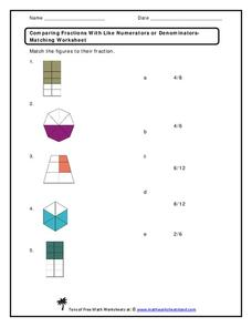 Comparing Fractions with Like Numerators or Denominators Worksheet