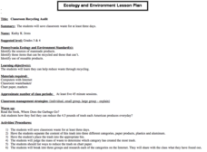 Classroom Recycling Audit Lesson Plan