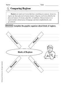 Comparing Regions Worksheet