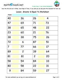 Lesser, Greater, & Equal-To Worksheet Worksheet