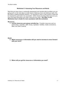 Worksheet 3: Assessing Your Resources and Needs Lesson Plan
